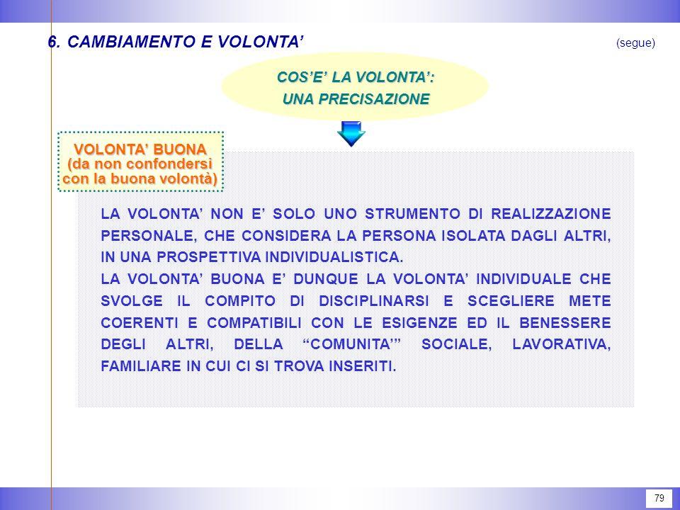 79 6.CAMBIAMENTO E VOLONTA' (segue) COS'E' LA VOLONTA': UNA PRECISAZIONE LA VOLONTA' NON E' SOLO UNO STRUMENTO DI REALIZZAZIONE PERSONALE, CHE CONSIDERA LA PERSONA ISOLATA DAGLI ALTRI, IN UNA PROSPETTIVA INDIVIDUALISTICA.