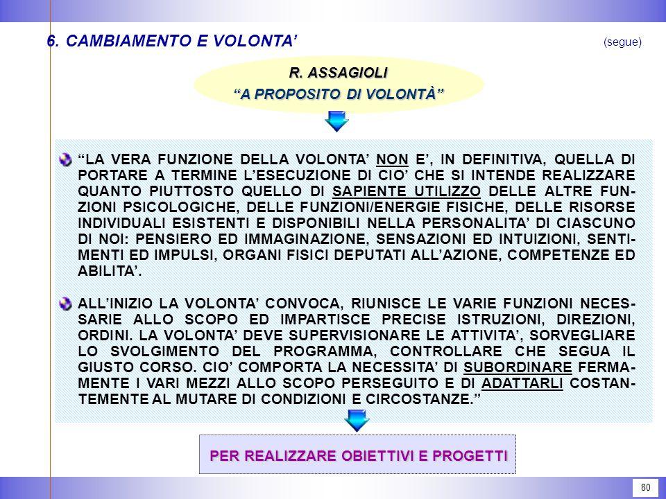 """80 6.CAMBIAMENTO E VOLONTA' (segue) R. ASSAGIOLI """"A PROPOSITO DI VOLONTÀ"""" """"LA VERA FUNZIONE DELLA VOLONTA' NON E', IN DEFINITIVA, QUELLA DI PORTARE A"""