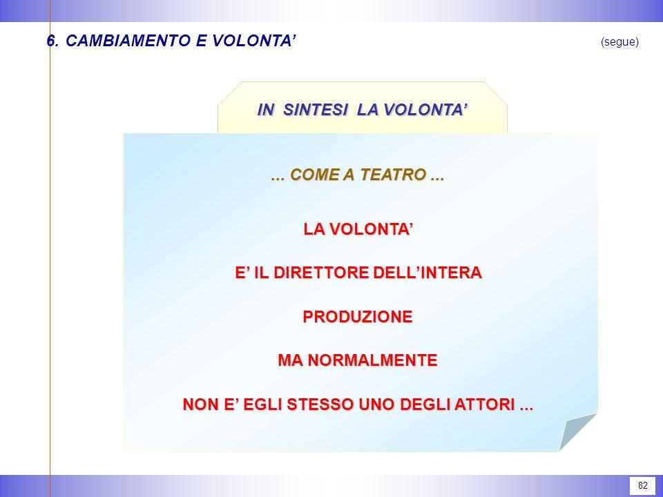 82 6.CAMBIAMENTO E VOLONTA' (segue) IN SINTESI LA VOLONTA'... COME A TEATRO... LA VOLONTA' E' IL DIRETTORE DELL'INTERA PRODUZIONE MA NORMALMENTE NON E