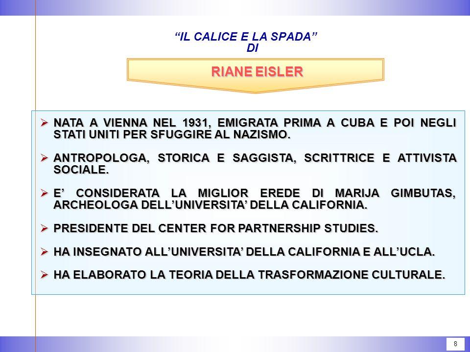 8 IL CALICE E LA SPADA DI RIANE EISLER  NATA A VIENNA NEL 1931, EMIGRATA PRIMA A CUBA E POI NEGLI STATI UNITI PER SFUGGIRE AL NAZISMO.