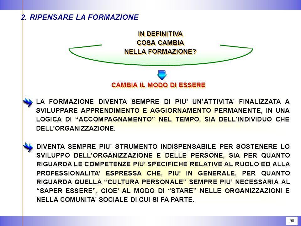 90 2.RIPENSARE LA FORMAZIONE IN DEFINITIVA COSA CAMBIA NELLA FORMAZIONE? IN DEFINITIVA COSA CAMBIA NELLA FORMAZIONE? LA FORMAZIONE DIVENTA SEMPRE DI P