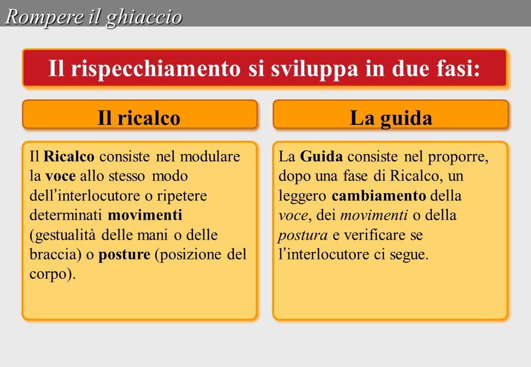 Il ricalcoLa guida Il rispecchiamento si sviluppa in due fasi: Il Ricalco consiste nel modulare la voce allo stesso modo dell ' interlocutore o ripete