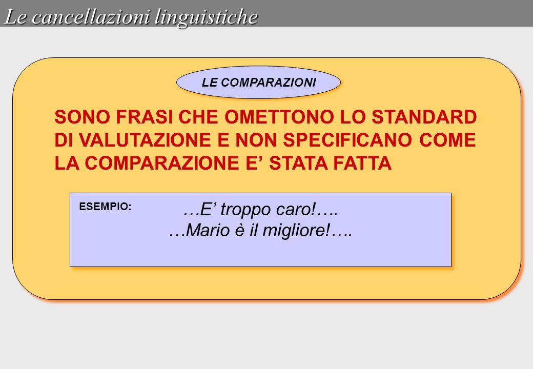 Le cancellazioni linguistiche …E' troppo caro!…. …Mario è il migliore!…. …E' troppo caro!…. …Mario è il migliore!…. SONO FRASI CHE OMETTONO LO STANDAR