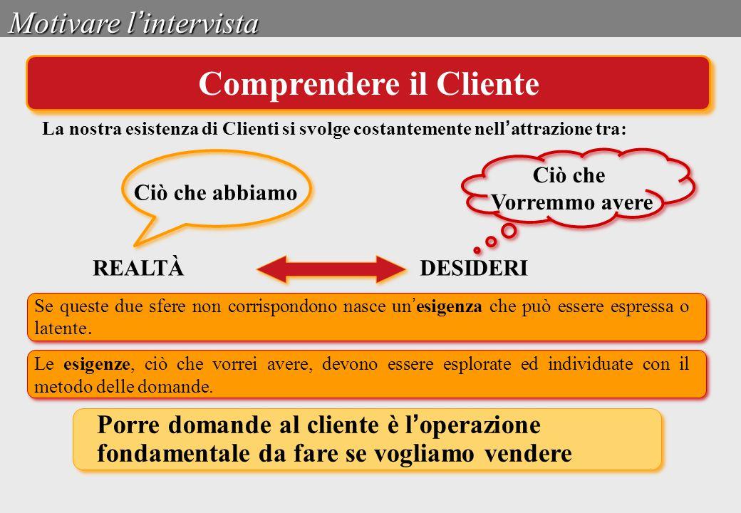 DESIDERIREALTÀ Motivare l ' intervista Ciò che Vorremmo avere Ciò che abbiamo Comprendere il Cliente La nostra esistenza di Clienti si svolge costante