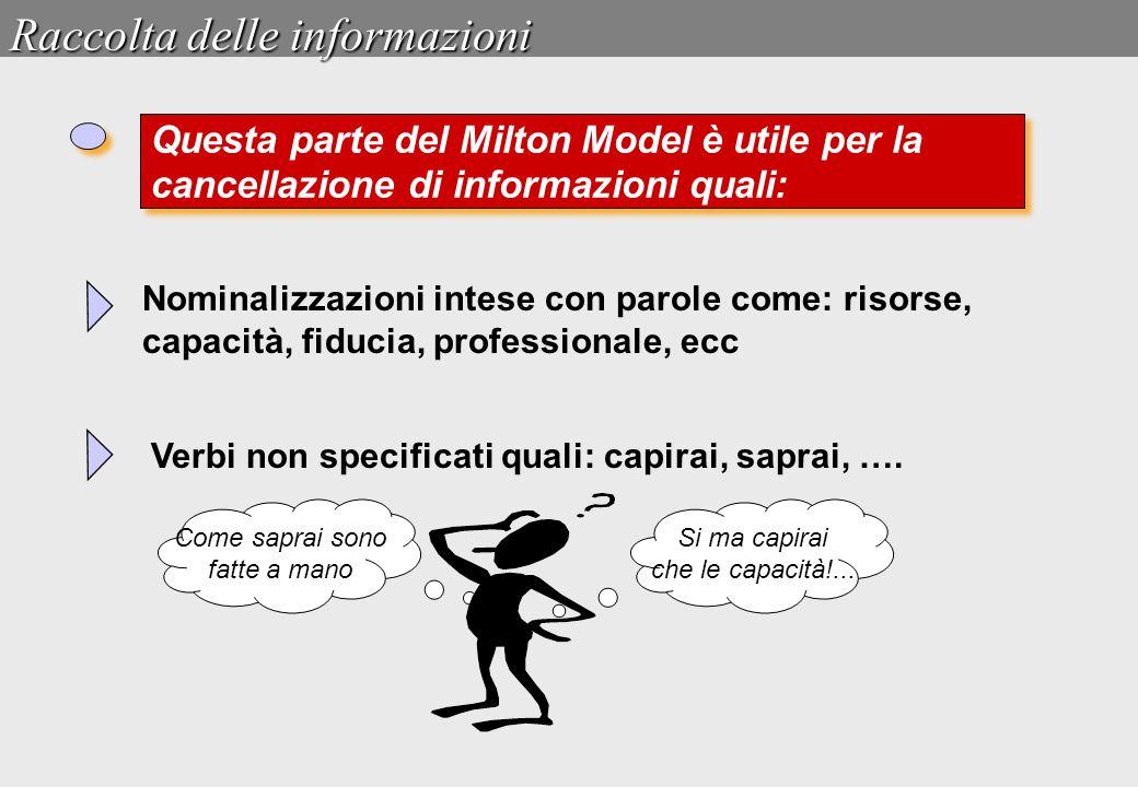 Raccolta delle informazioni Questa parte del Milton Model è utile per la cancellazione di informazioni quali: Questa parte del Milton Model è utile pe
