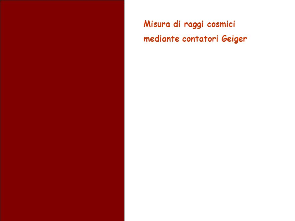 La distanza relativa e le dimensioni dei contatori definiscono il cono angolare entro cui i muoni sono rivelati.