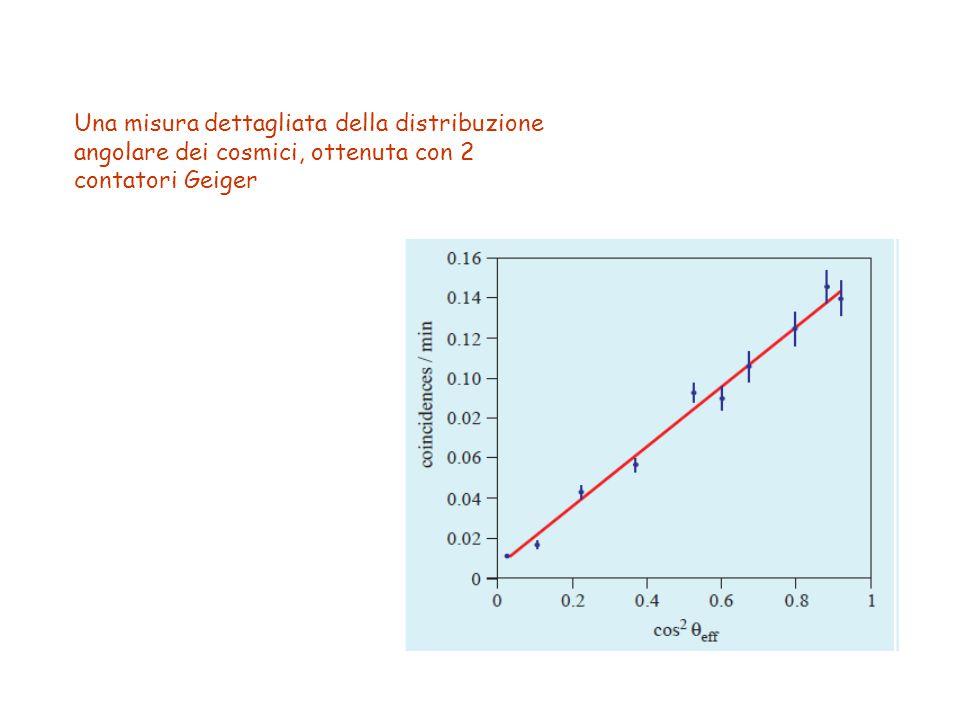 Una misura dettagliata della distribuzione angolare dei cosmici, ottenuta con 2 contatori Geiger