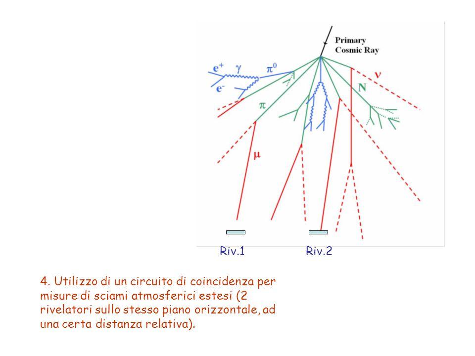 4. Utilizzo di un circuito di coincidenza per misure di sciami atmosferici estesi (2 rivelatori sullo stesso piano orizzontale, ad una certa distanza