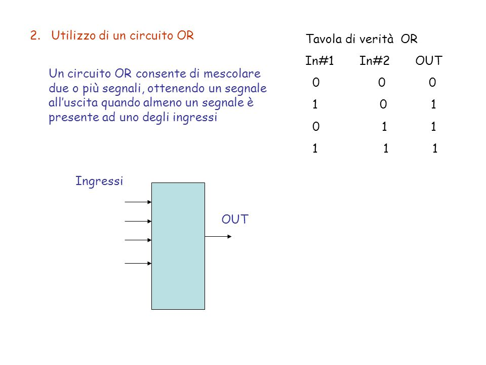 Rif.: Physics Education 41(2006)204