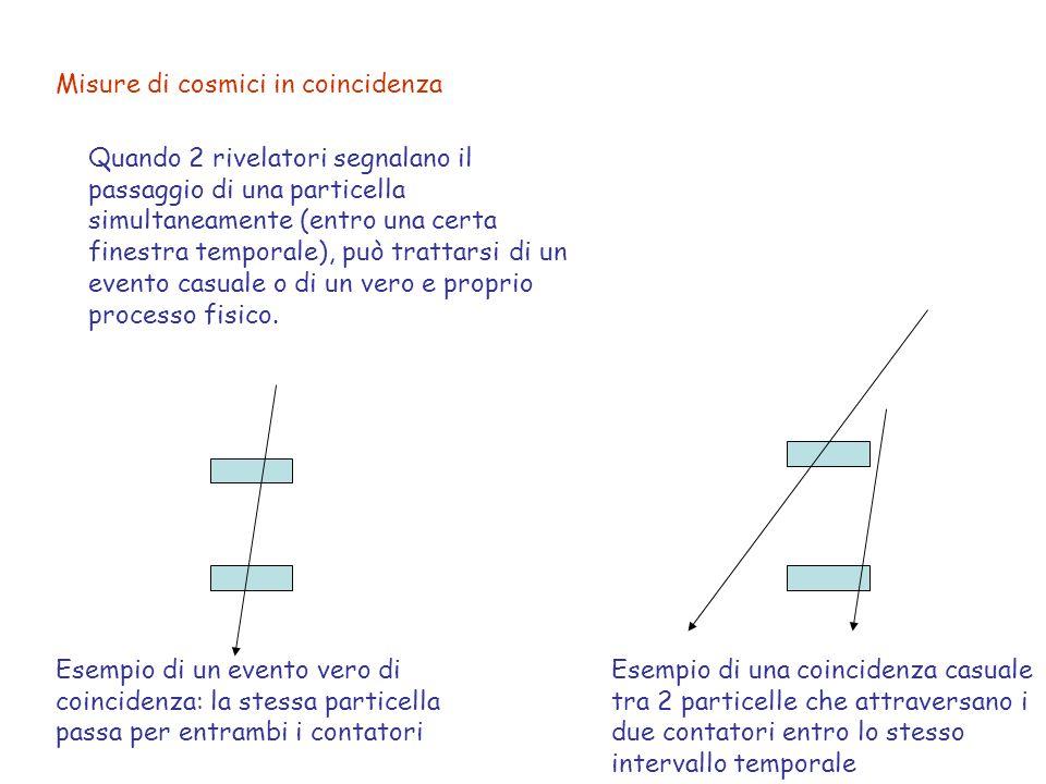 Misure di cosmici in coincidenza Quando 2 rivelatori segnalano il passaggio di una particella simultaneamente (entro una certa finestra temporale), può trattarsi di un evento casuale o di un vero e proprio processo fisico.