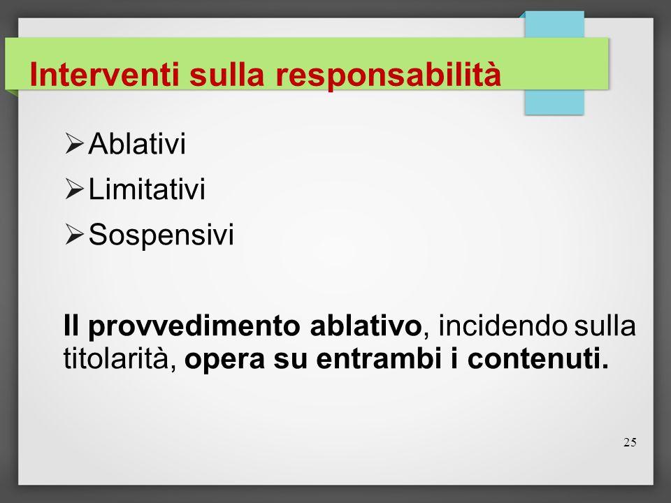 25 Interventi sulla responsabilità  Ablativi  Limitativi  Sospensivi Il provvedimento ablativo, incidendo sulla titolarità, opera su entrambi i con