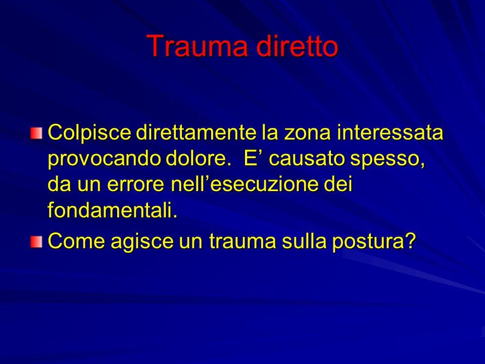 COME AVVENGONO Per trauma diretto. Per problemi lontani dalla zona del trauma o del dolore.