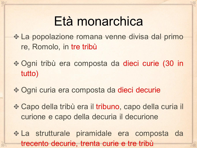 La popolazione romana venne divisa dal primo re, Romolo, in tre tribù Ogni tribù era composta da dieci curie (30 in tutto) Ogni curia era composta da