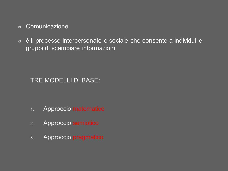 Comunicazione è il processo interpersonale e sociale che consente a individui e gruppi di scambiare informazioni TRE MODELLI DI BASE: 1. Approccio mat