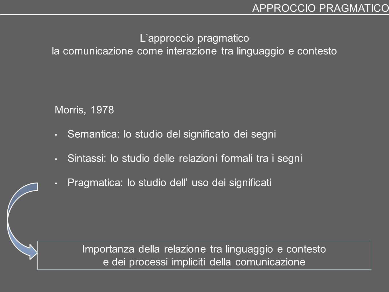 L'approccio pragmatico la comunicazione come interazione tra linguaggio e contesto Morris, 1978 Semantica: lo studio del significato dei segni Sintass