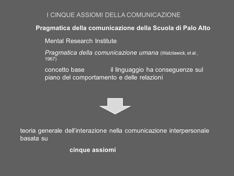 I CINQUE ASSIOMI DELLA COMUNICAZIONE Pragmatica della comunicazione della Scuola di Palo Alto Mental Research Institute Pragmatica della comunicazione