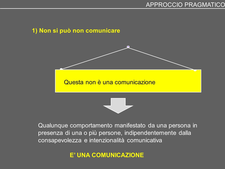 APPROCCIO PRAGMATICO 1) Non si può non comunicare Questa non è una comunicazione Qualunque comportamento manifestato da una persona in presenza di una