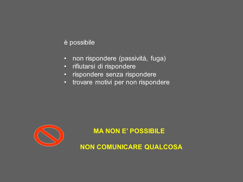 MA NON E' POSSIBILE NON COMUNICARE QUALCOSA è possibile non rispondere (passività, fuga) rifiutarsi di rispondere rispondere senza rispondere trovare