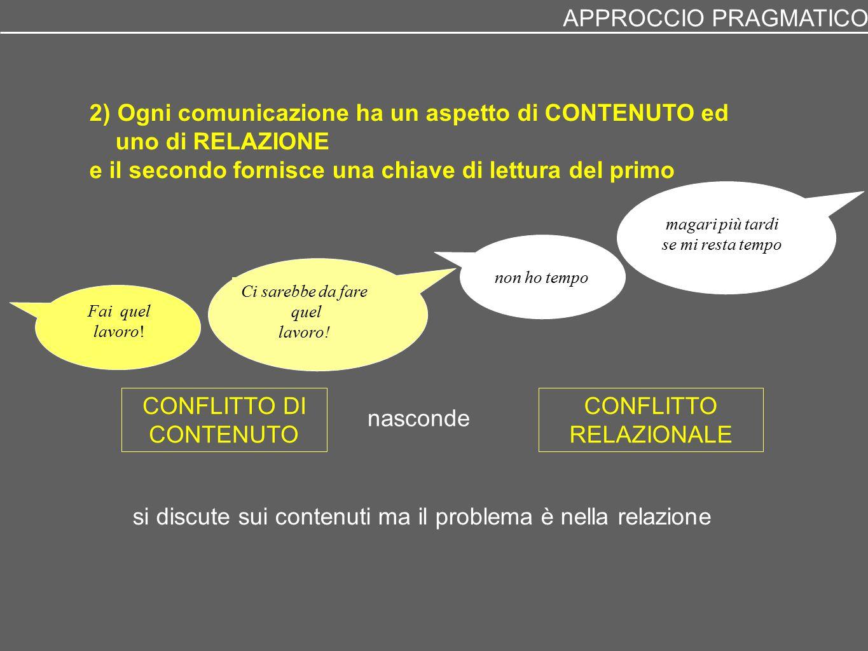 APPROCCIO PRAGMATICO 2) Ogni comunicazione ha un aspetto di CONTENUTO ed uno di RELAZIONE e il secondo fornisce una chiave di lettura del primo Ci sar