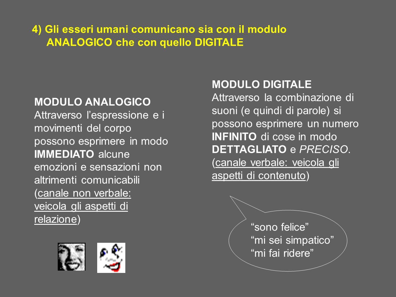 4) Gli esseri umani comunicano sia con il modulo ANALOGICO che con quello DIGITALE MODULO DIGITALE Attraverso la combinazione di suoni (e quindi di pa