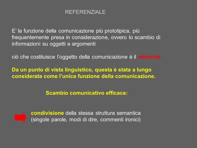 E' la funzione della comunicazione più prototipica, più frequentemente presa in considerazione, ovvero lo scambio di informazioni su oggetti e argomen