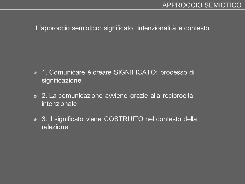 L'approccio semiotico: significato, intenzionalità e contesto 1. Comunicare è creare SIGNIFICATO: processo di significazione 2. La comunicazione avvie