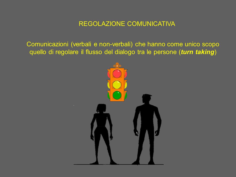 Comunicazioni (verbali e non-verbali) che hanno come unico scopo quello di regolare il flusso del dialogo tra le persone (turn taking) REGOLAZIONE COM