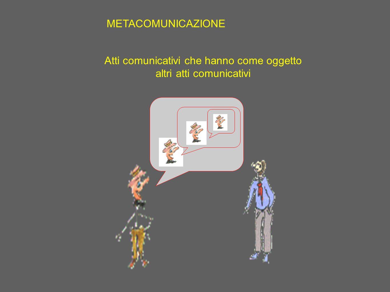 Atti comunicativi che hanno come oggetto altri atti comunicativi METACOMUNICAZIONE