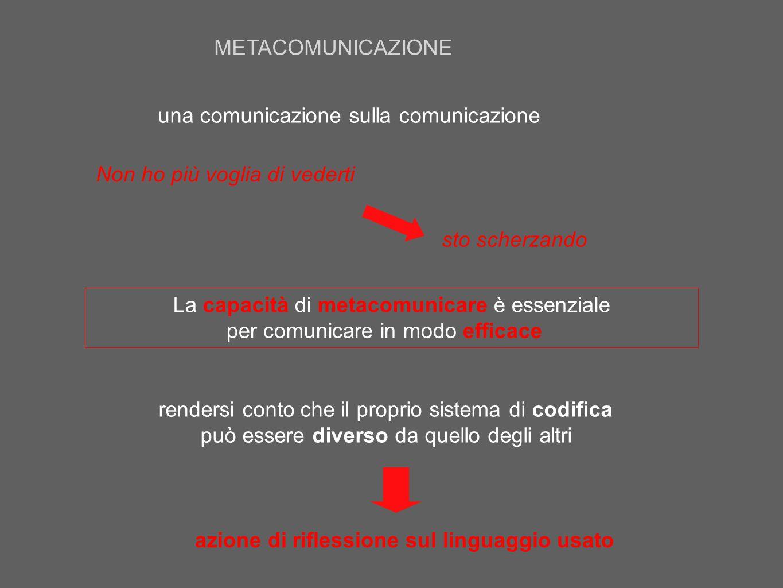 La capacità di metacomunicare è essenziale per comunicare in modo efficace una comunicazione sulla comunicazione Non ho più voglia di vederti sto sche