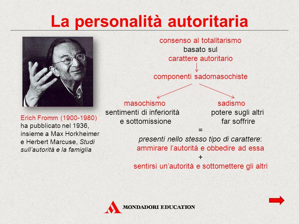 Erich Fromm (1900-1980) ha pubblicato nel 1936, insieme a Max Horkheimer e Herbert Marcuse, Studi sull'autorità e la famiglia consenso al totalitarism