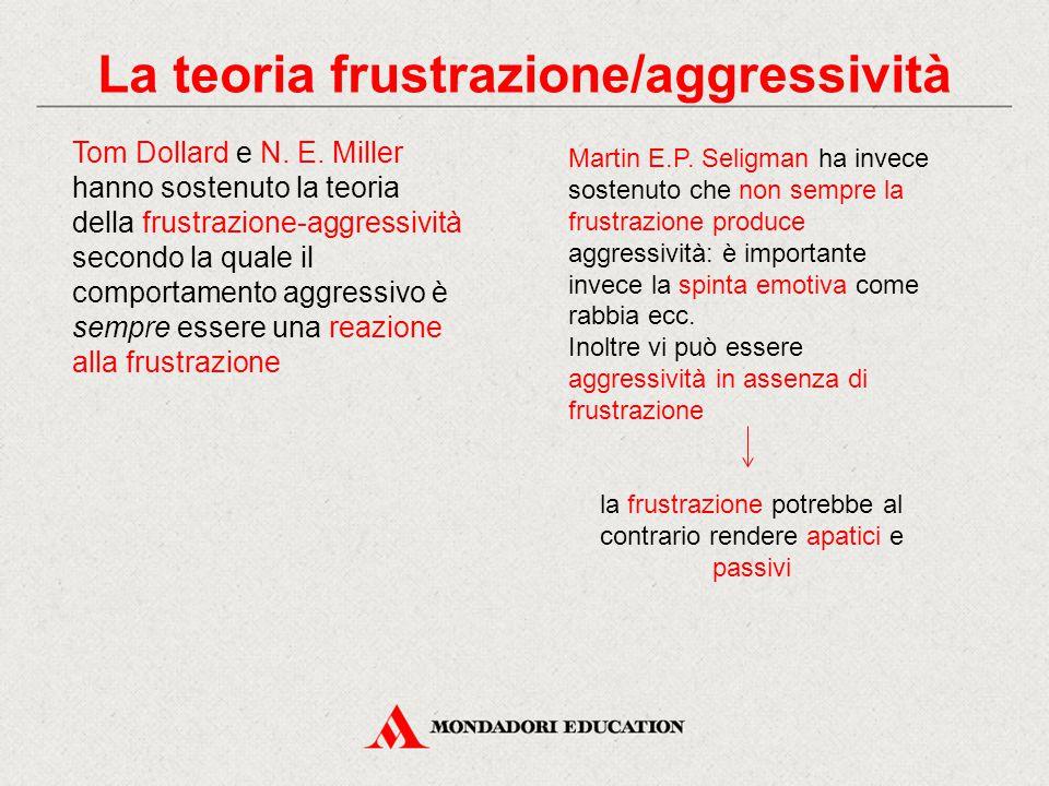 Tom Dollard e N. E. Miller hanno sostenuto la teoria della frustrazione-aggressività secondo la quale il comportamento aggressivo è sempre essere una