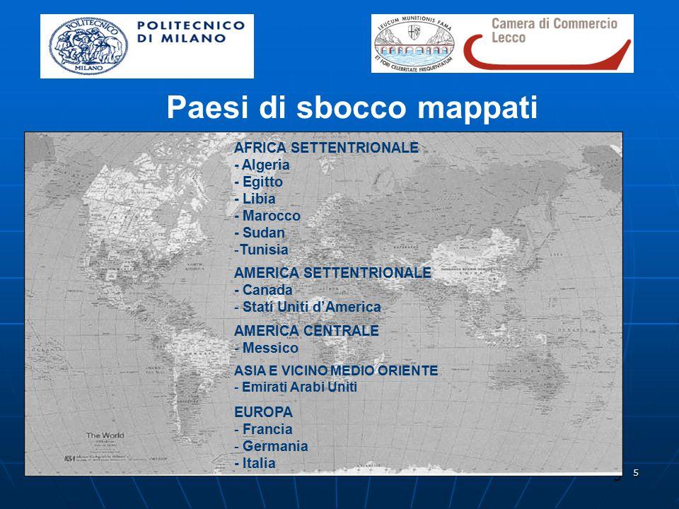 5 5 Paesi di sbocco mappati AFRICA SETTENTRIONALE - Algeria - Egitto - Libia - Marocco - Sudan -Tunisia AMERICA SETTENTRIONALE - Canada - Stati Uniti d'America AMERICA CENTRALE - Messico ASIA E VICINO MEDIO ORIENTE - Emirati Arabi Uniti EUROPA - Francia - Germania - Italia