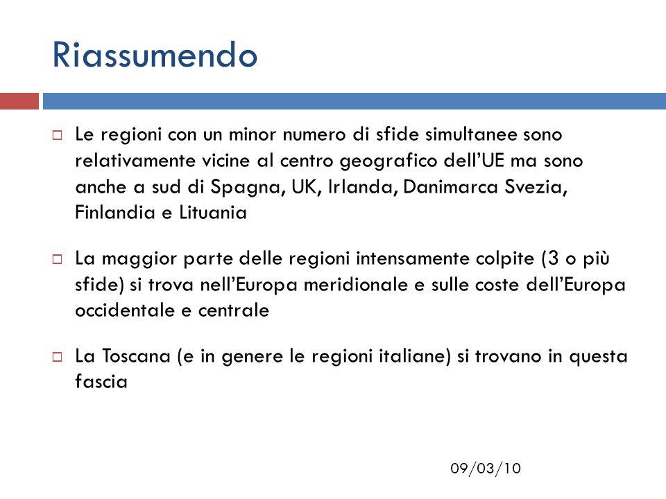 Riassumendo  Le regioni con un minor numero di sfide simultanee sono relativamente vicine al centro geografico dell'UE ma sono anche a sud di Spagna, UK, Irlanda, Danimarca Svezia, Finlandia e Lituania  La maggior parte delle regioni intensamente colpite (3 o più sfide) si trova nell'Europa meridionale e sulle coste dell'Europa occidentale e centrale  La Toscana (e in genere le regioni italiane) si trovano in questa fascia