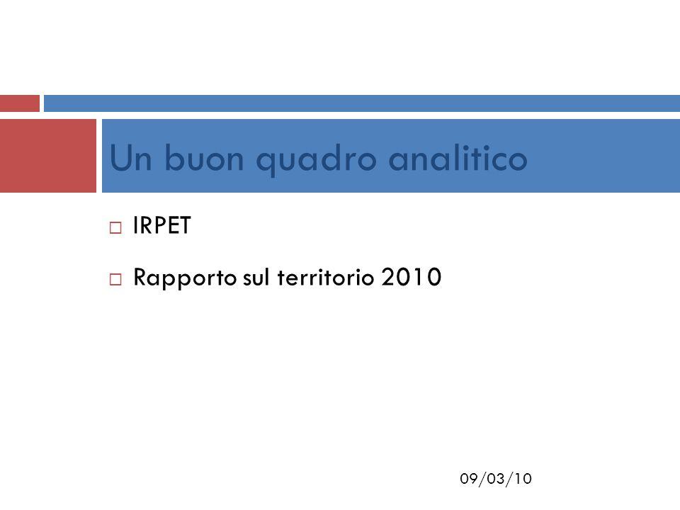 09/03/10  IRPET  Rapporto sul territorio 2010 Un buon quadro analitico