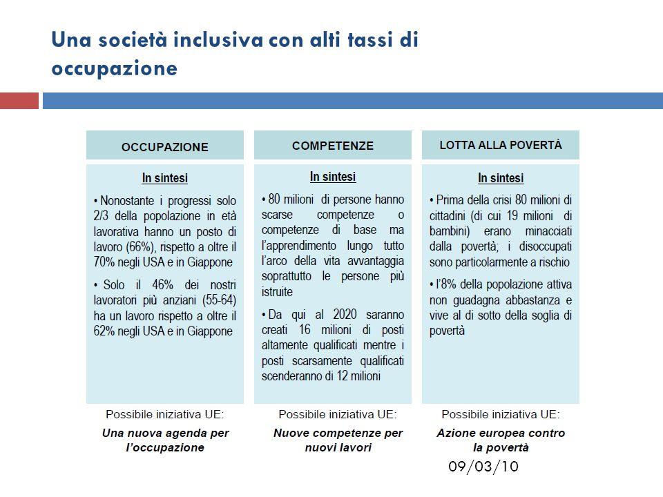 09/03/10 Una società inclusiva con alti tassi di occupazione
