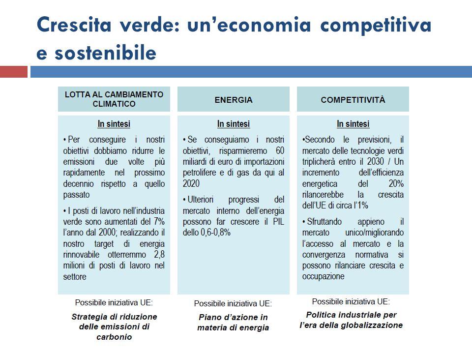09/03/10 Crescita verde: un'economia competitiva e sostenibile