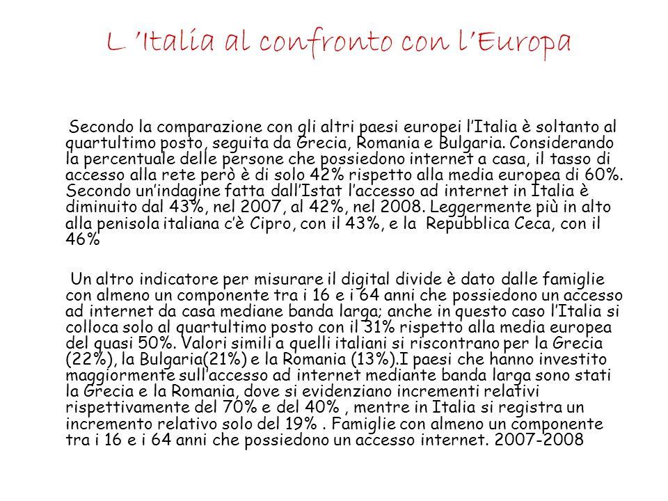 L 'Italia al confronto con l'Europa Secondo la comparazione con gli altri paesi europei l'Italia è soltanto al quartultimo posto, seguita da Grecia, R