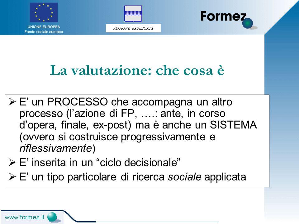 REGIONE BASILICATA Ambiti di valutazione nelle azioni formative  Realizzazioni  Risultati  Impatti  Processi  Contesto