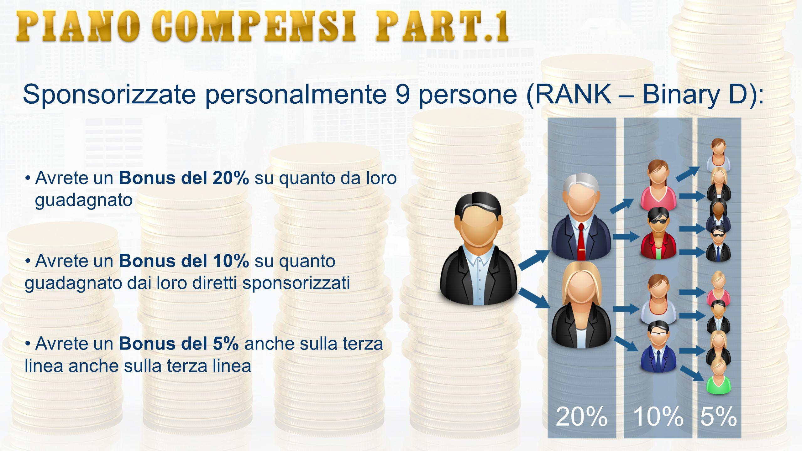 5%10% Sponsorizzate personalmente 9 persone (RANK – Binary D): Avrete un Bonus del 20% su quanto da loro guadagnato Avrete un Bonus del 10% su quanto