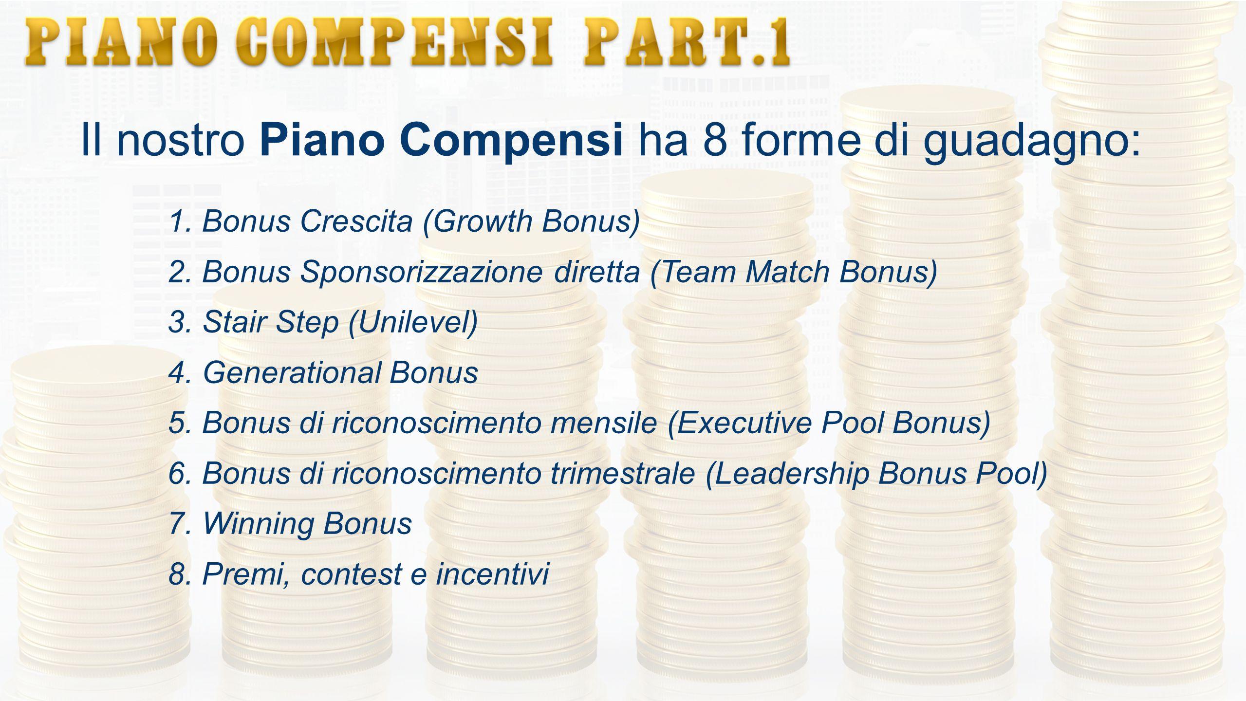 Il nostro Piano Compensi ha 8 forme di guadagno: 1. Bonus Crescita (Growth Bonus) 2. Bonus Sponsorizzazione diretta (Team Match Bonus) 3. Stair Step (