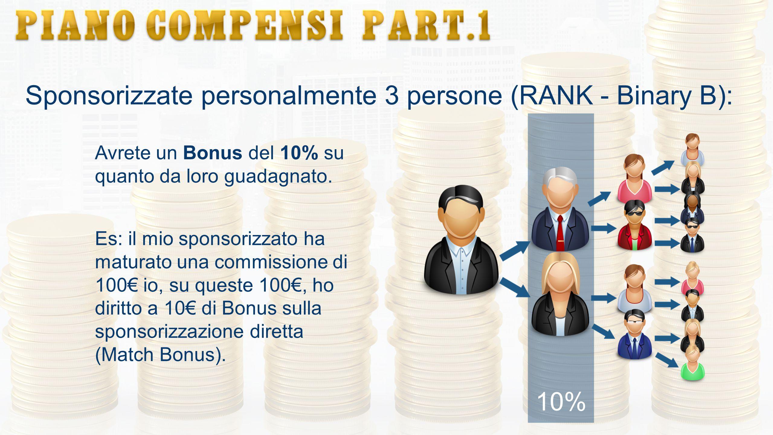 Sponsorizzate personalmente 3 persone (RANK - Binary B): Avrete un Bonus del 10% su quanto da loro guadagnato. Es: il mio sponsorizzato ha maturato un