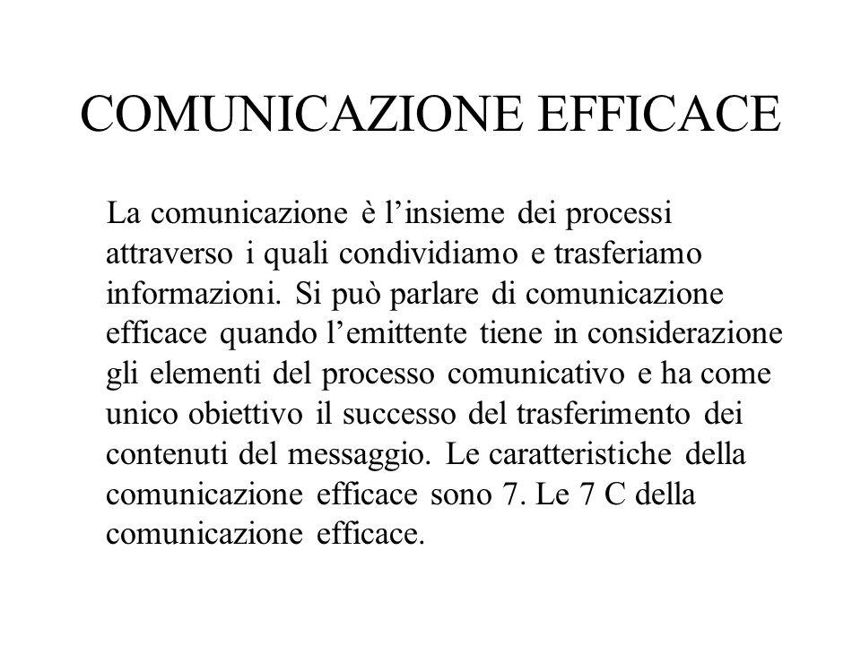 COMPLETEZZA E' necessario che la comunicazione sia completa cioè che contenga tutte le informazioni necessarie al ricevente per comprendere la complessità del contenuto.