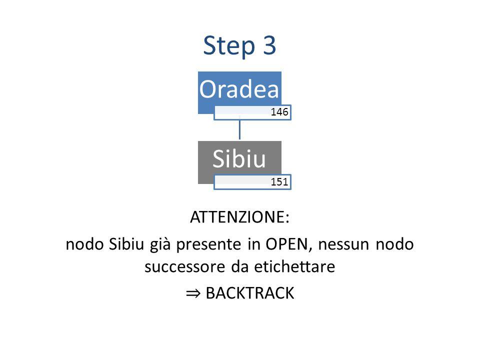 Step 3 Oradea 146 Sibiu 151