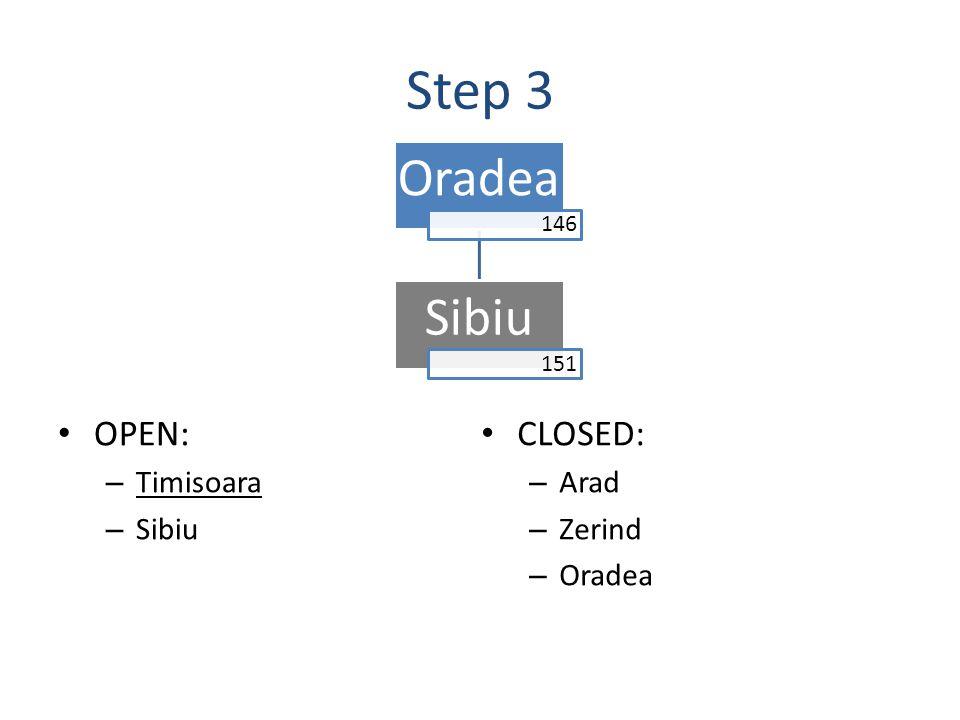 Step 3 OPEN: – Timisoara – Sibiu Oradea 146 Sibiu 151 CLOSED: – Arad – Zerind – Oradea