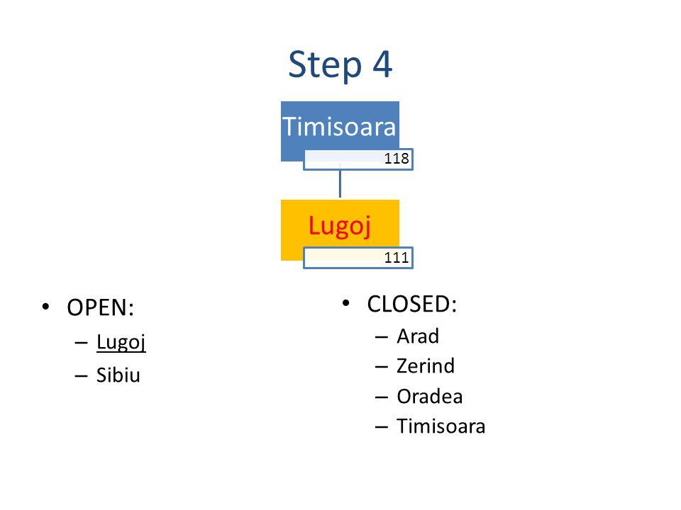 Step 4 OPEN: – Lugoj – Sibiu Timisoara 118 Lugoj 111 CLOSED: – Arad – Zerind – Oradea – Timisoara