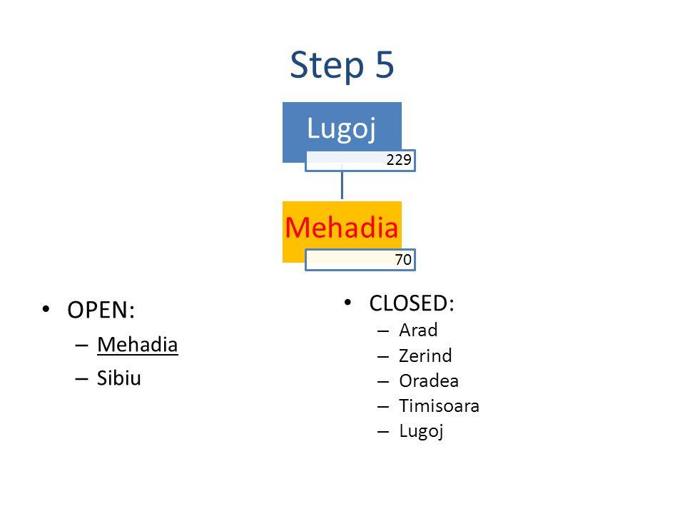 Step 5 OPEN: – Mehadia – Sibiu Lugoj 229 Mehadia 70 CLOSED: – Arad – Zerind – Oradea – Timisoara – Lugoj