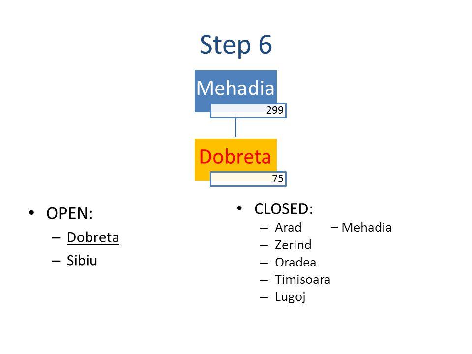 Step 6 OPEN: – Dobreta – Sibiu Mehadia 299 Dobreta 75 CLOSED: – Arad– Mehadia – Zerind – Oradea – Timisoara – Lugoj