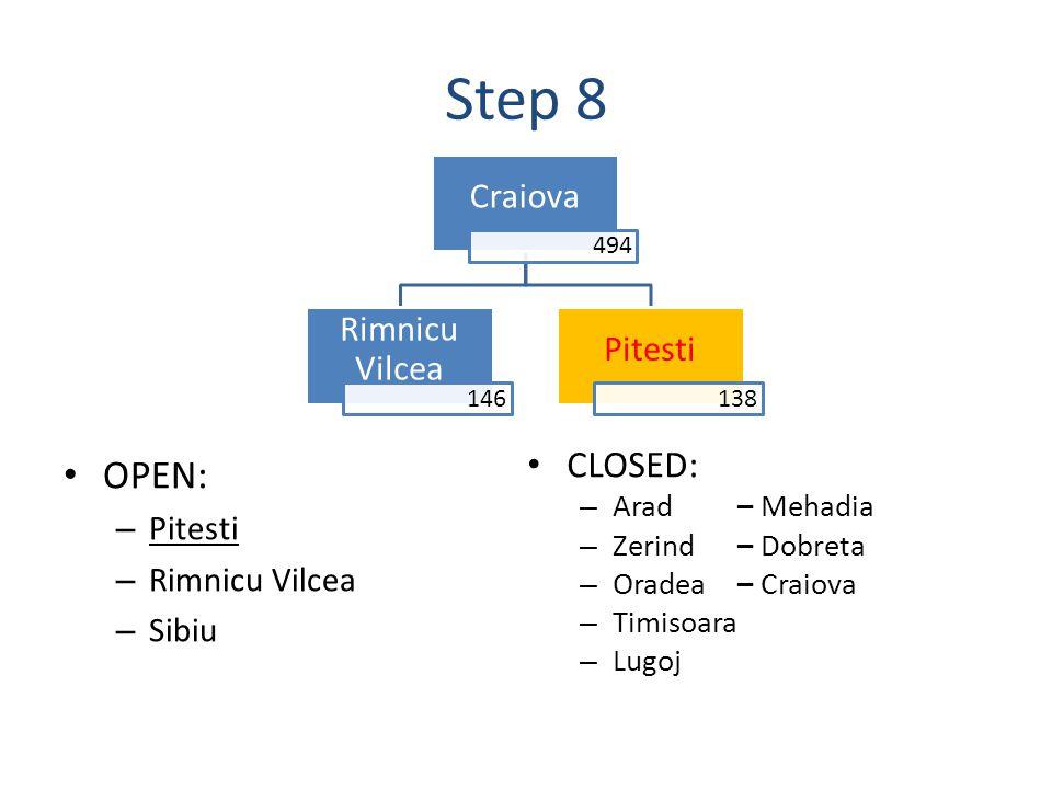 Step 8 OPEN: – Pitesti – Rimnicu Vilcea – Sibiu Craiova 494 Pitesti 138 Rimnicu Vilcea 146 CLOSED: – Arad– Mehadia – Zerind– Dobreta – Oradea– Craiova – Timisoara – Lugoj