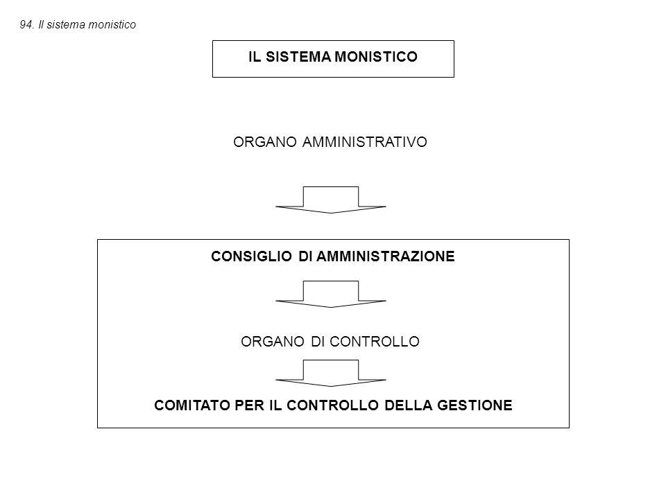 94. Il sistema monistico IL SISTEMA MONISTICO ORGANO AMMINISTRATIVO CONSIGLIO DI AMMINISTRAZIONE COMITATO PER IL CONTROLLO DELLA GESTIONE ORGANO DI CO