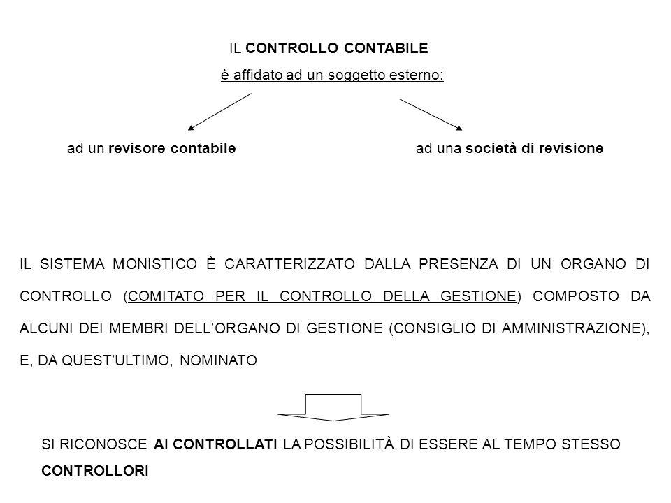 IL SISTEMA MONISTICO È CARATTERIZZATO DALLA PRESENZA DI UN ORGANO DI CONTROLLO (COMITATO PER IL CONTROLLO DELLA GESTIONE) COMPOSTO DA ALCUNI DEI MEMBR